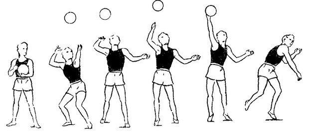 Прямая волейбольная подача