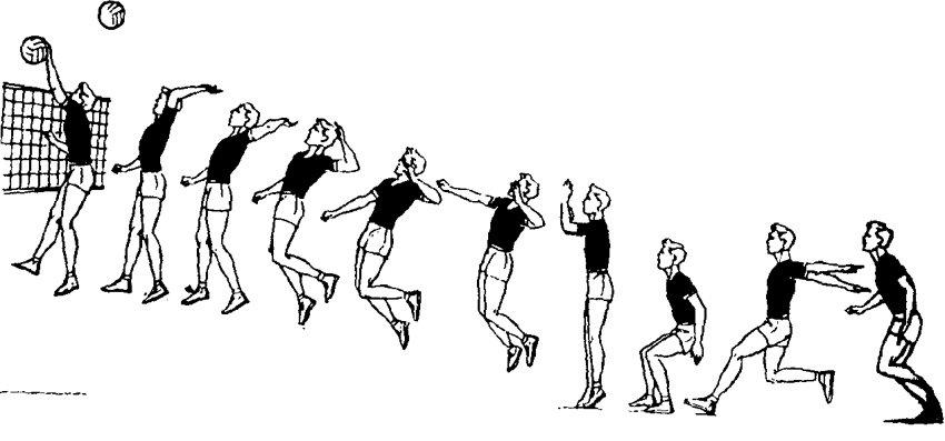 Как выполнить нападающий удар в волейболе