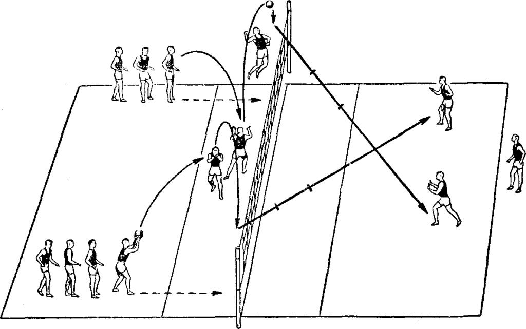 Тактика в волейболе