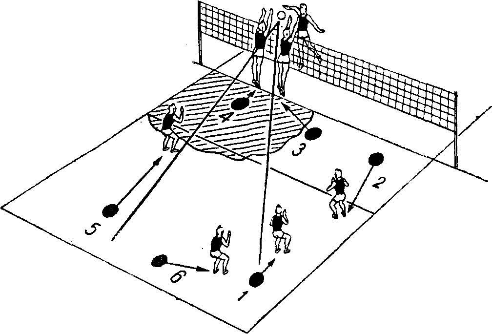 схема перехода игроков в волейболе в картинках бою использует меч